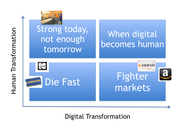 When digital becomes human!