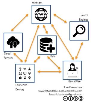 DE_P3_Smart Web.001