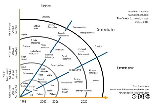 WebExpansionUpdate2018.001